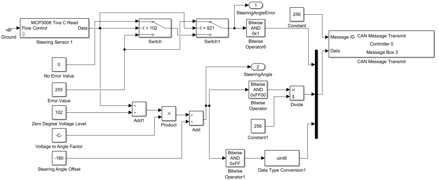 Mur Blog Efficiently Programming Data Acquisition Systems Control Tutorials For Matlab And Simulink Motor Speed System 1